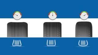 Download Découvrez pourquoi l'alignement des roues est essentiel Video