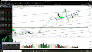 Download How Andrews Pitchfork Tool Does Help Technical Analysis Video
