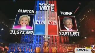 Download MSNBC Election Night State Calls 2016 Video
