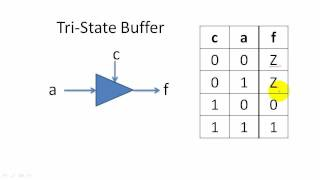 Download Tristate Buffers Video