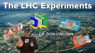 Download The LHC Experiments Video