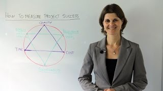 Download How to Measure Project Success - Project Management Training Video
