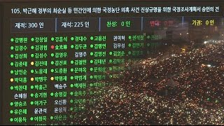 Download 뉴스타파 - 국회, '박근혜 탄핵' 본격화...주말엔 200만 촛불 Video