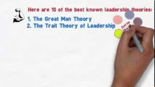 Download Ten Leadership Theories in Five Minutes Video