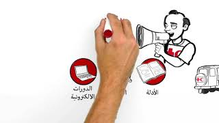 Download IFRC - Stay Safe animation AR Video