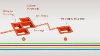 Download The program of Psychology in Tilburg - Tilburg University Video