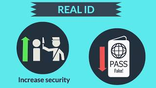 Download What is REAL ID? Video
