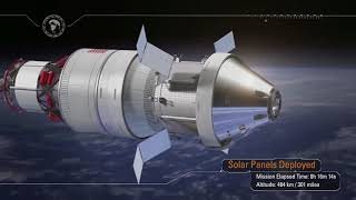 Download NASA | Exploration Mission-1 – Pushing Farther Into Deep Space Video