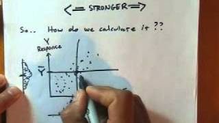 Download What is regression video 2? What does R say? The Pearson product-moment correlation coefficient Video