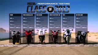 Download Ducati Panigale R vs Bmw HP4 vs Mv Agusta F4RR vs Aprilia RSV4 vs Kawasaki ZX 10R vs Ktm RC8R Video