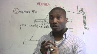 Download Master Modals with the SEAM method - may, might, could, etc. Video