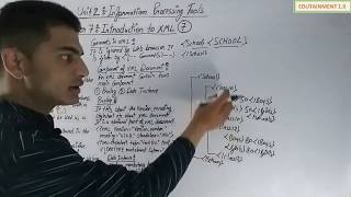 Download Class 10 Fit Chapter 7 Introduction to XML Video