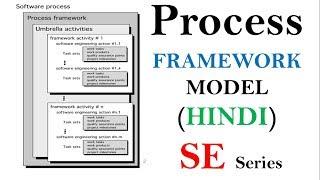 Download Process Framework Model in Hindi | Software Engineering tutorials Video