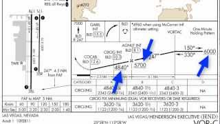 Download Approach Plate Profile View Video