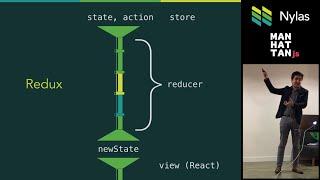 Download Understanding Functional Reactive Programming With Plumbing, N1, & Email Video