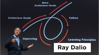 Download Principles for Success from Ray Dalio: Founder of the World's Largest Hedge Fund Video