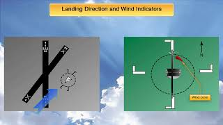 Download Wind Indicators and Landing Direction Video
