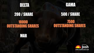 Download What Is The Sensex And How Is It Calculated Video