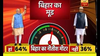 Download ABP News Survey: 64 Percent of People in Bihar Want JDU-BJP Alliance To Continue | ABP News Video