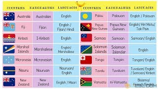 Download Oceania Countries with Languages, Nationalities and Flags Video