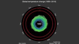 Download Trans.MISSION | Weather Watchers part 1 - Like a Circle, Like a Spiral Video