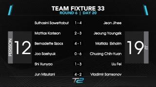 Download T2 APAC: Team Fixture 33 Video