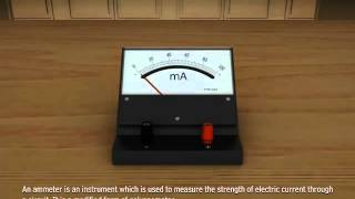 Download Conversion of Galvanometer into a Ammeter Video