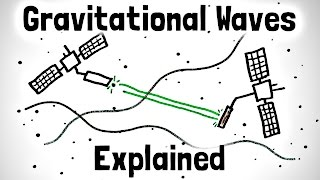 Download Gravitational Waves Explained Using Stick Figures Video