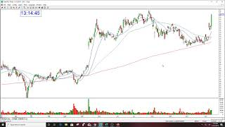 Download DIS OPTIONS CALL FABULOUS CALL THE STOCK SWOOSH Video