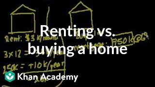 Download Is buying a home always better?   Housing   Finance & Capital Markets   Khan Academy Video