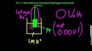 Download 19.1 Describe the standard hydrogen electrode [HL IB Chemistry] Video
