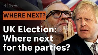 Download UK Election: What will happen to the parties? Video