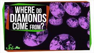 Download Where Do Diamonds Come From? Video