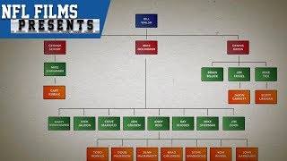 Download Tracking Andy Reid's Historically Impressive Coaching Tree | NFL Films Presents Video