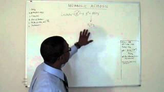 Download Metabolic acidosis 1 (best & easy way to learn) Video