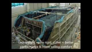 Download Carbon infusion production of most modern catamaran and multihull Video