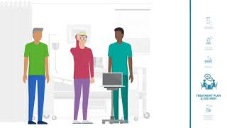 Download Care Planning Video