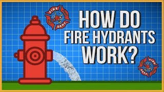 Download How Do Fire Hydrants Work? Video