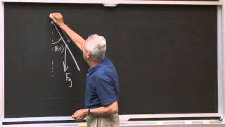 Download 1. Simple Harmonic Motion & Problem Solving Introduction Video