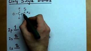 Download Sigma and Pi Bonds: Hybridization Explained! Video