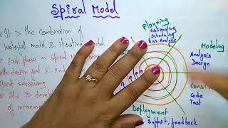 Download spiral model   software engineering   Video