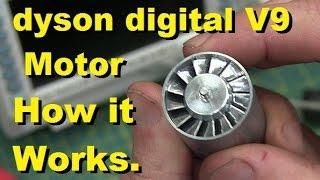 Download BOLTR: Dyson V9 Motor. ALIEN TECHNOLOGY CONFIRMED?! Video
