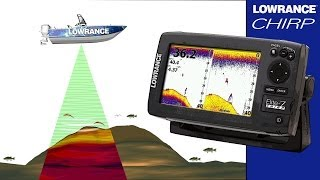 Download Lowrance CHIRP Sonar Basics Video