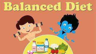 Download Balanced Diet Video
