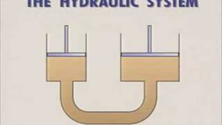 Download hydraulic and pneumatic part 1 Video