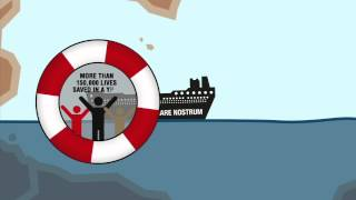 Download Explainer: Migration Across the Mediterranean Video