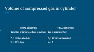 Download Volume of compressed gas in cylinder Video