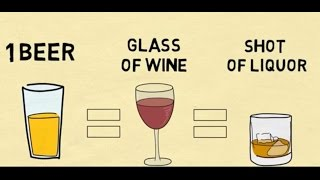 Download Does 1 Beer = 1 Glass of Wine = 1 Shot of Hard Liquor? The Math of a Standard Drink Video