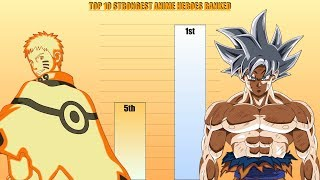 Download Top 10 Most Strongest Anime Heroes Ranked Video