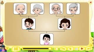 Download สื่อการเรียนรู้แท็บเล็ต ป.1 สังคมศึกษา-ครอบครัวของฉัน Video